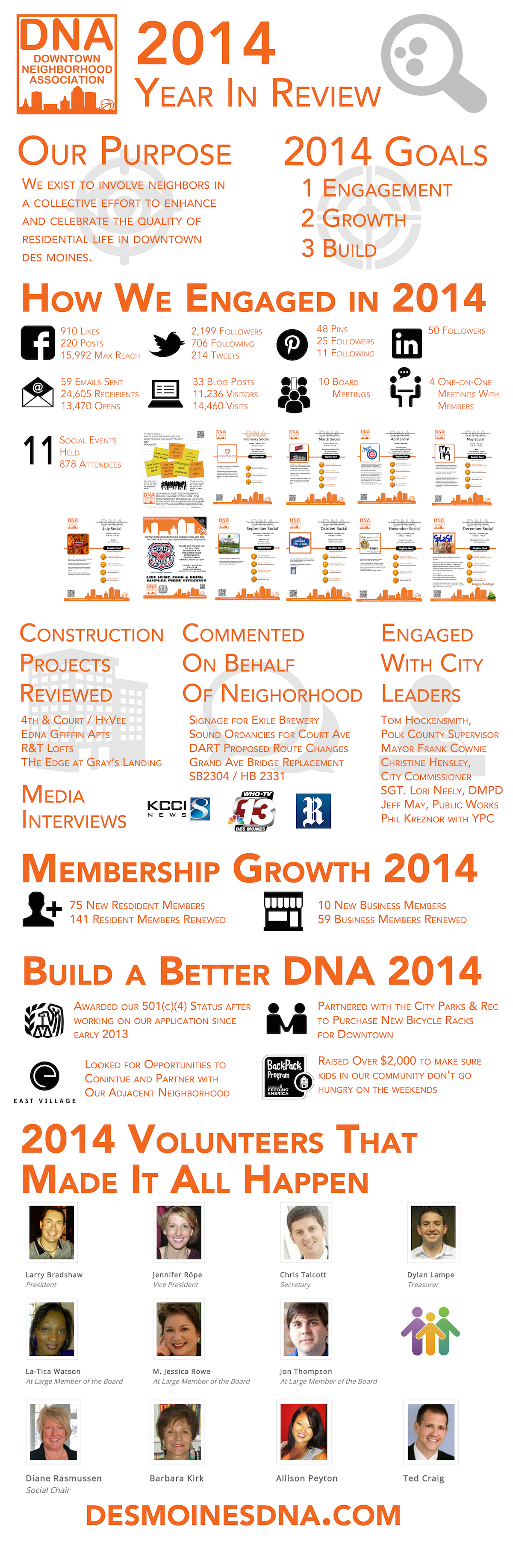 2014_DNA_Year_In_Review_Full_web